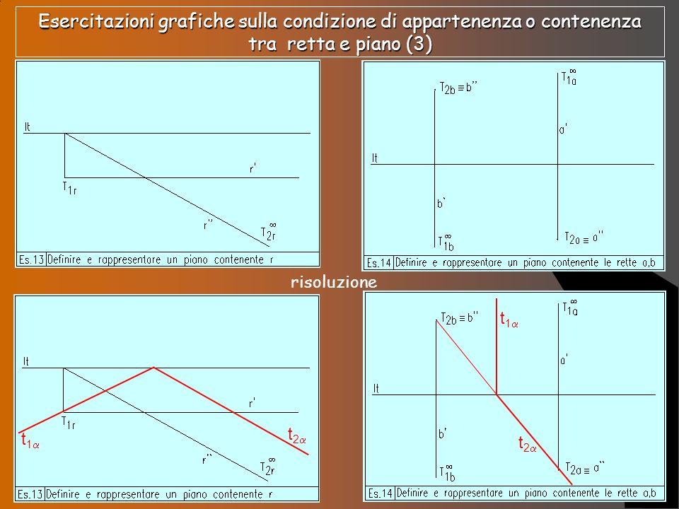 Esercitazioni grafiche sulla condizione di appartenenza o contenenza tra retta e piano (3)