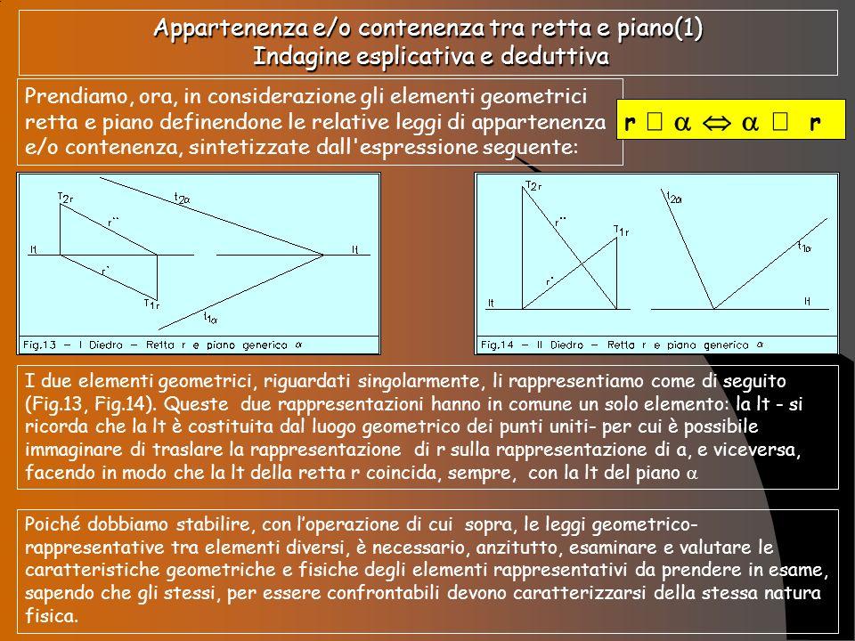 Appartenenza e/o contenenza tra retta e piano(1) Indagine esplicativa e deduttiva