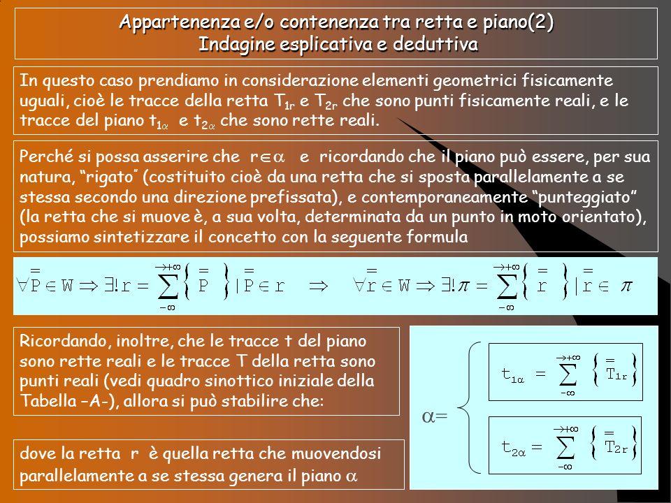 Appartenenza e/o contenenza tra retta e piano(2) Indagine esplicativa e deduttiva