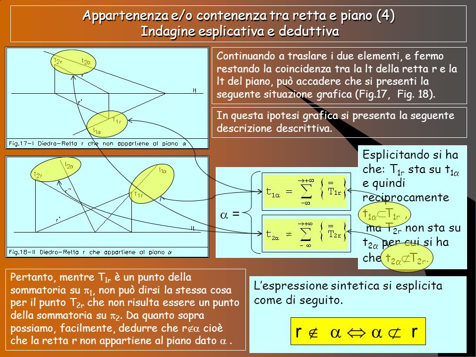 Appartenenza e/o contenenza tra retta e piano (4) Indagine esplicativa e deduttiva