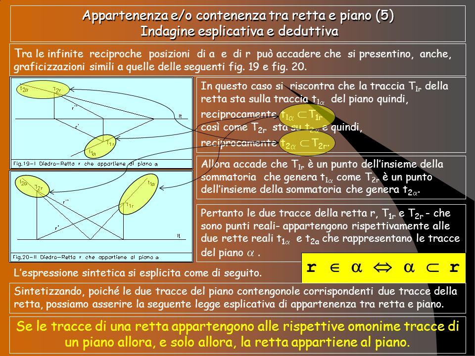 Appartenenza e/o contenenza tra retta e piano (5) Indagine esplicativa e deduttiva