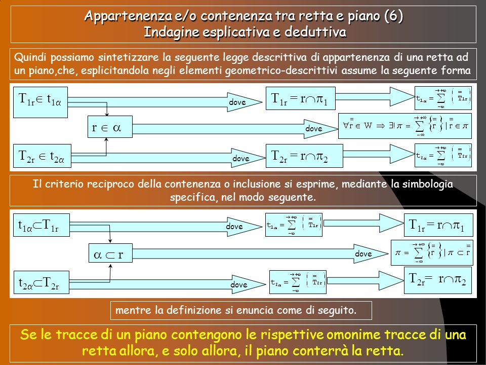 Appartenenza e/o contenenza tra retta e piano (6) Indagine esplicativa e deduttiva