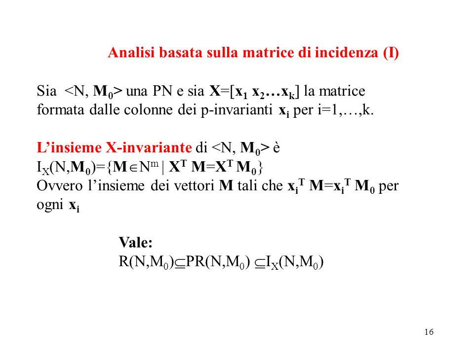 Analisi basata sulla matrice di incidenza (I)