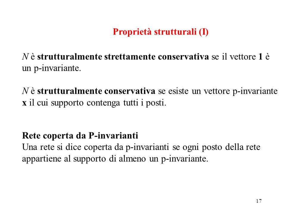 Proprietà strutturali (I)
