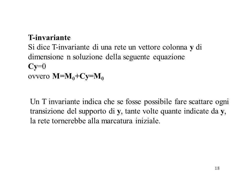 T-invariante Si dice T-invariante di una rete un vettore colonna y di. dimensione n soluzione della seguente equazione.