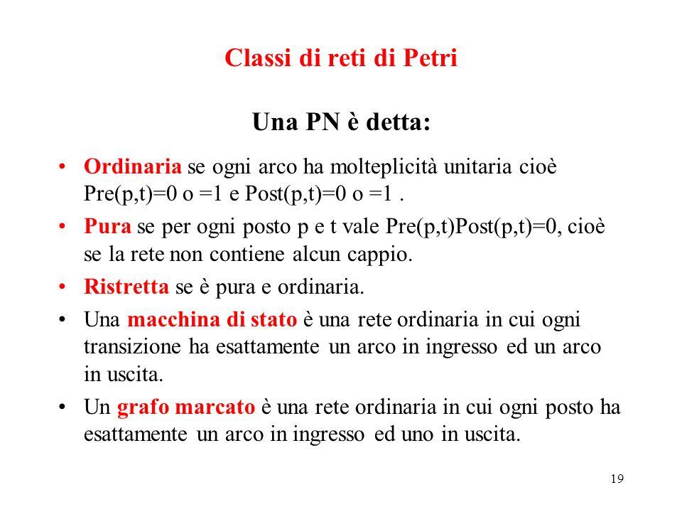Classi di reti di Petri Una PN è detta: