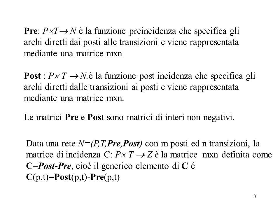 Pre: PT N è la funzione preincidenza che specifica gli archi diretti dai posti alle transizioni e viene rappresentata mediante una matrice mxn
