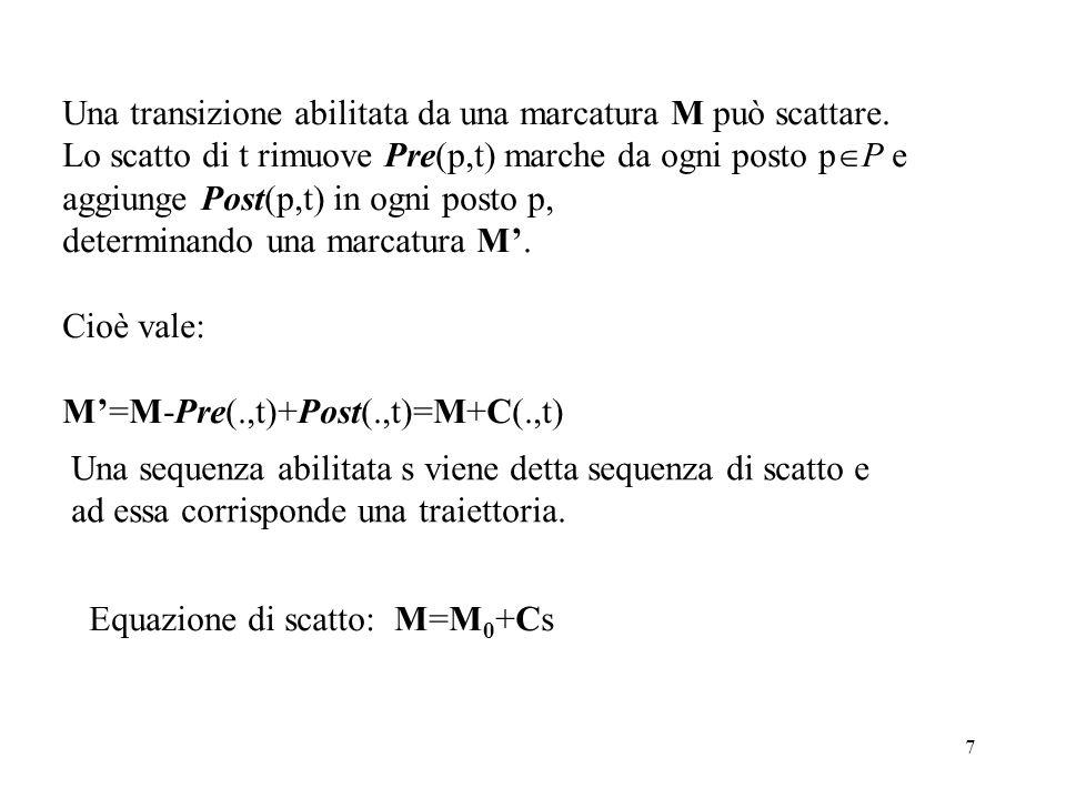 Una transizione abilitata da una marcatura M può scattare.