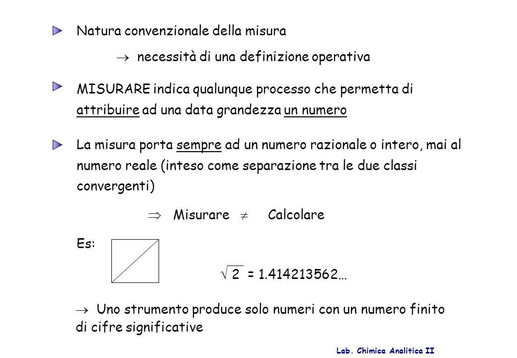 Natura convenzionale della misura