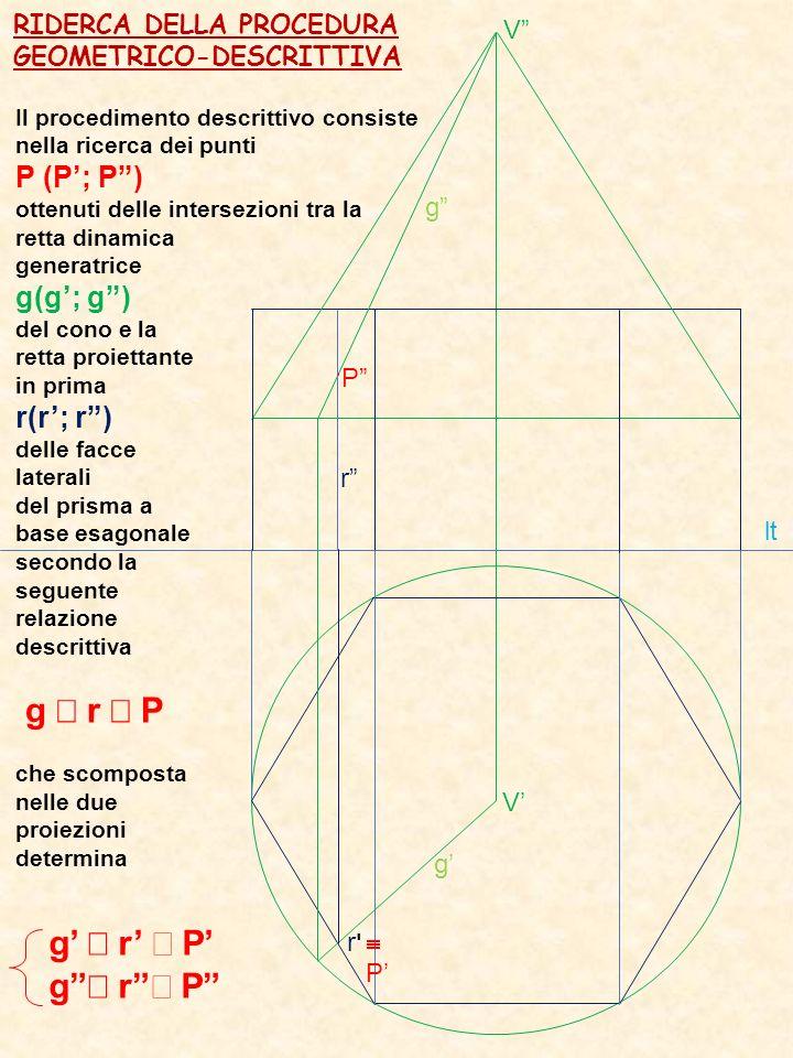 g Ç r Þ P g' Ç r' Þ P' g Ç r Þ P P (P'; P ) g(g'; g ) r(r'; r )