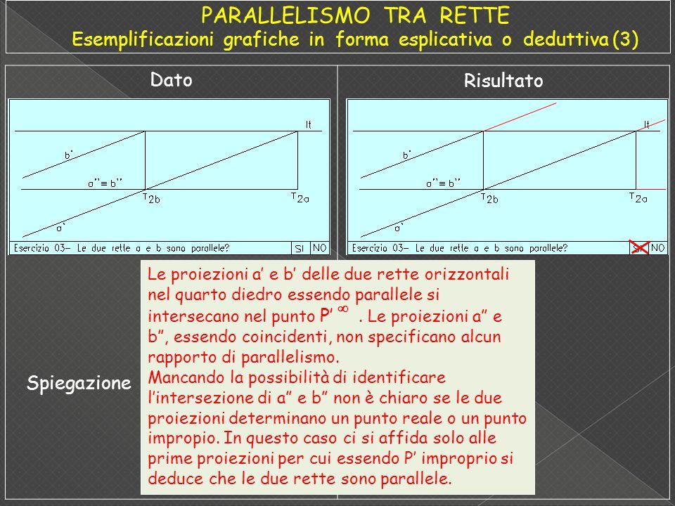 PARALLELISMO TRA RETTE Esemplificazioni grafiche in forma esplicativa o deduttiva (3)