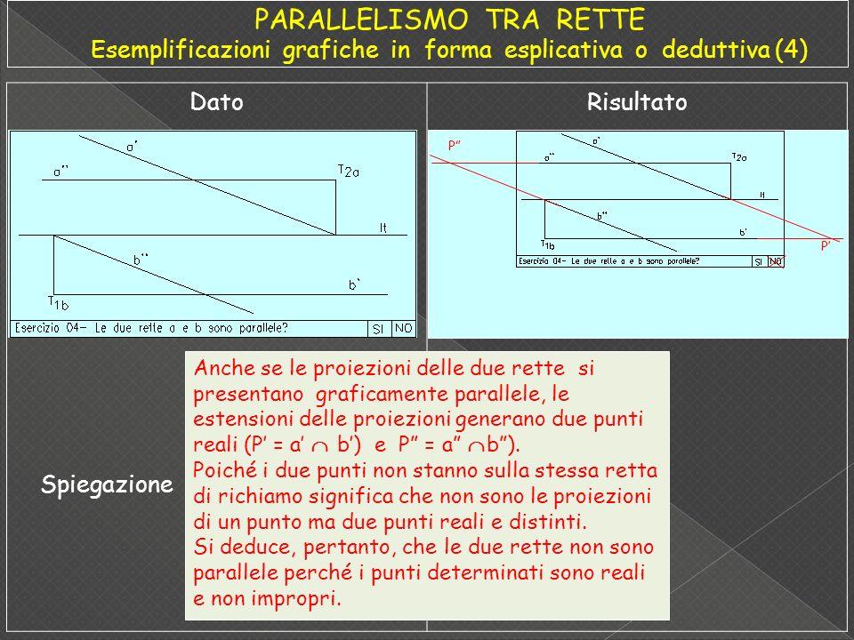 PARALLELISMO TRA RETTE Esemplificazioni grafiche in forma esplicativa o deduttiva (4)
