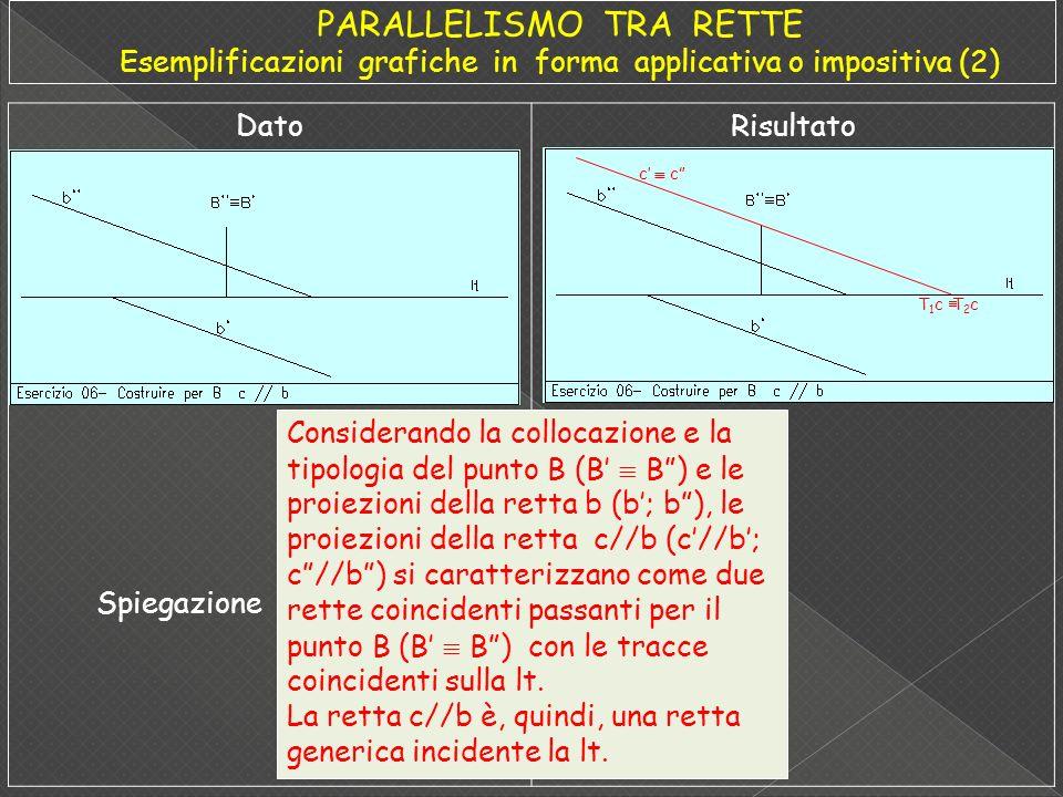 PARALLELISMO TRA RETTE Esemplificazioni grafiche in forma applicativa o impositiva (2)