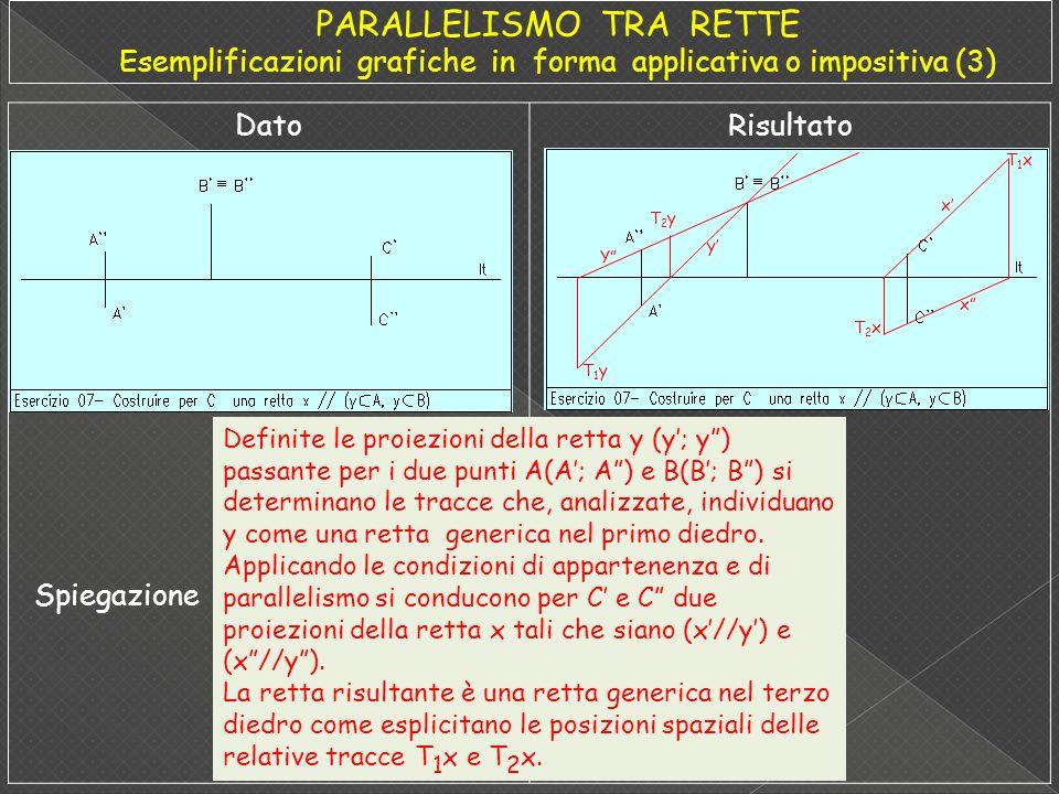 PARALLELISMO TRA RETTE Esemplificazioni grafiche in forma applicativa o impositiva (3)