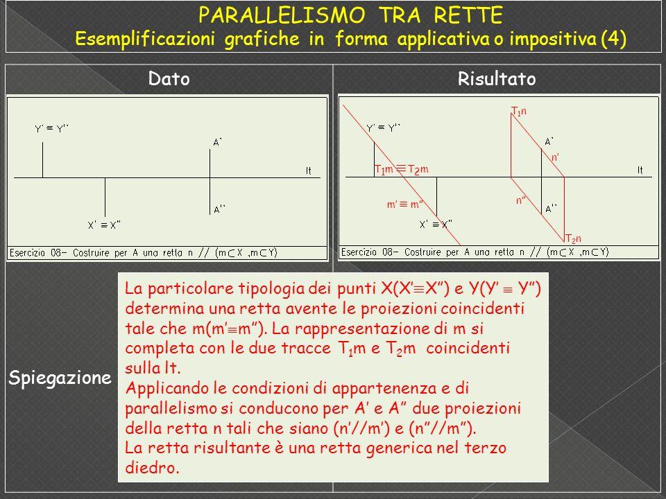 PARALLELISMO TRA RETTE Esemplificazioni grafiche in forma applicativa o impositiva (4)