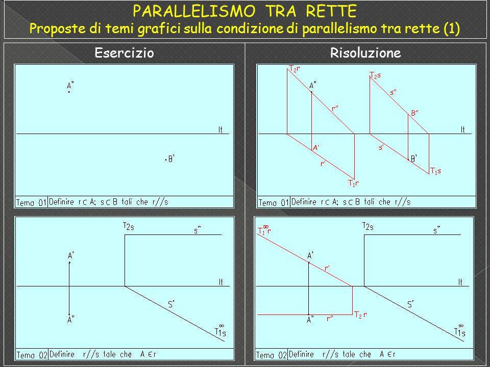 PARALLELISMO TRA RETTE Proposte di temi grafici sulla condizione di parallelismo tra rette (1)