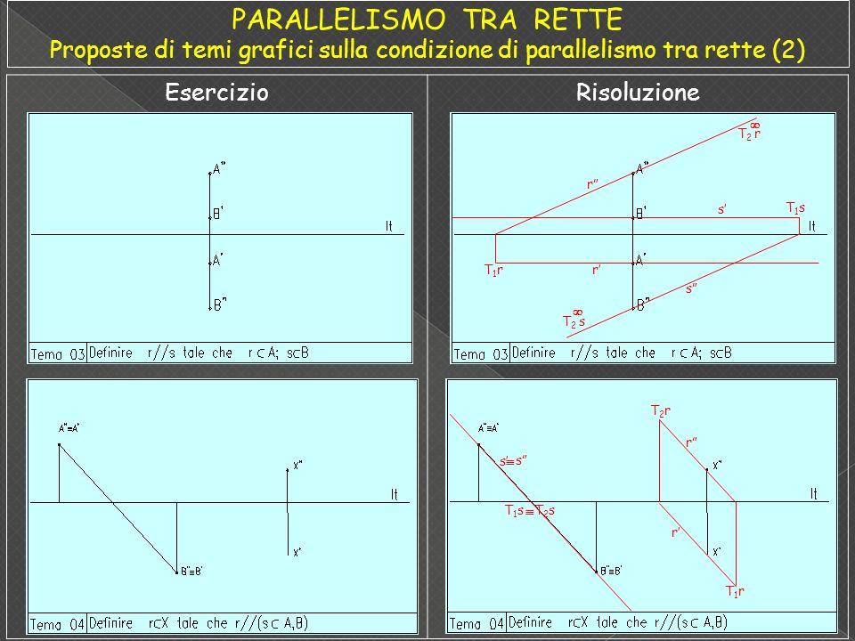 PARALLELISMO TRA RETTE Proposte di temi grafici sulla condizione di parallelismo tra rette (2)