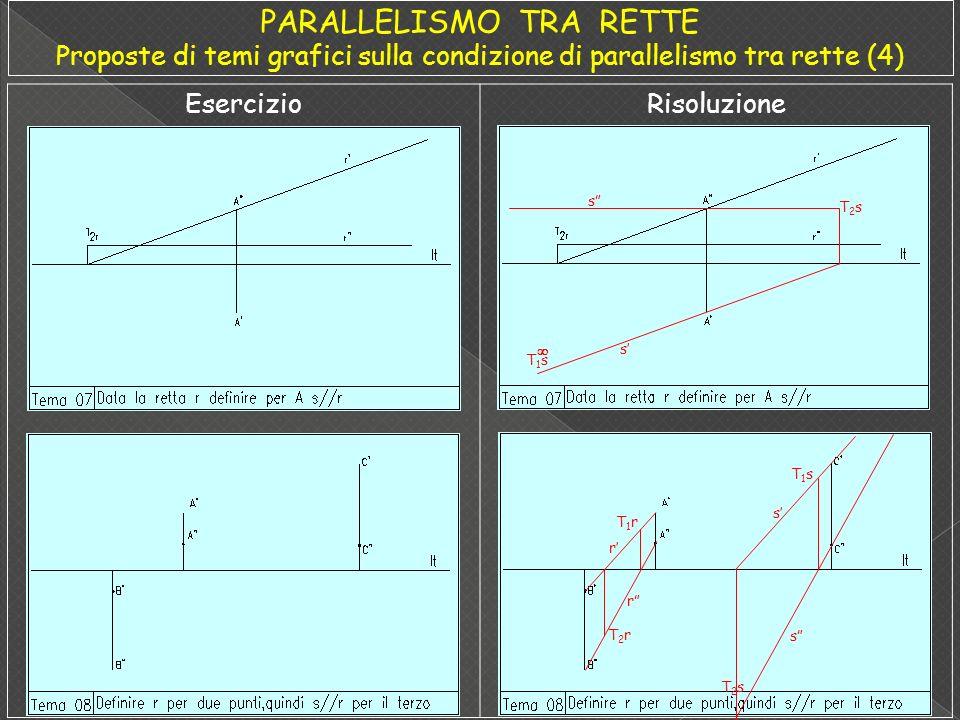 PARALLELISMO TRA RETTE Proposte di temi grafici sulla condizione di parallelismo tra rette (4)