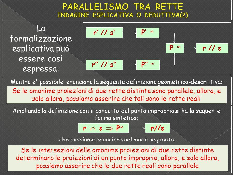 PARALLELISMO TRA RETTE INDAGINE ESPLICATIVA O DEDUTTIVA(2)