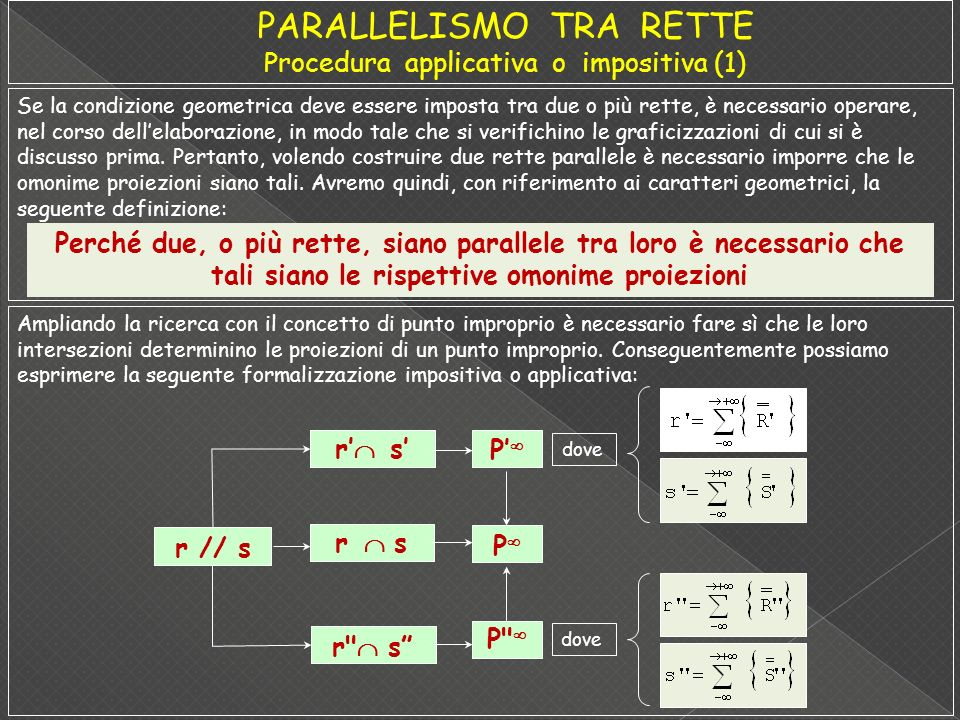 PARALLELISMO TRA RETTE Procedura applicativa o impositiva (1)