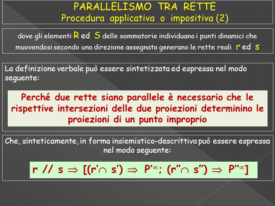 PARALLELISMO TRA RETTE Procedura applicativa o impositiva (2)