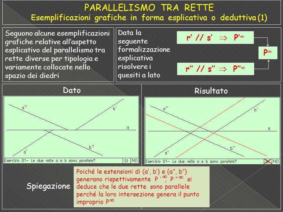 PARALLELISMO TRA RETTE Esemplificazioni grafiche in forma esplicativa o deduttiva (1)