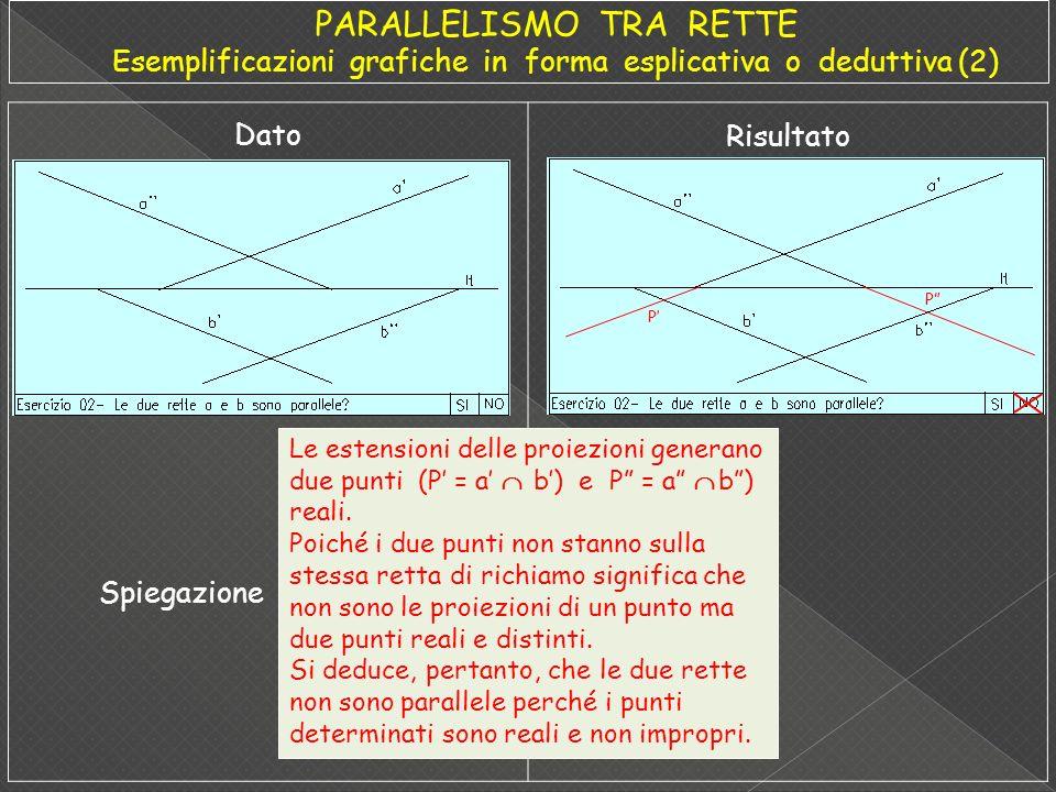 PARALLELISMO TRA RETTE Esemplificazioni grafiche in forma esplicativa o deduttiva (2)
