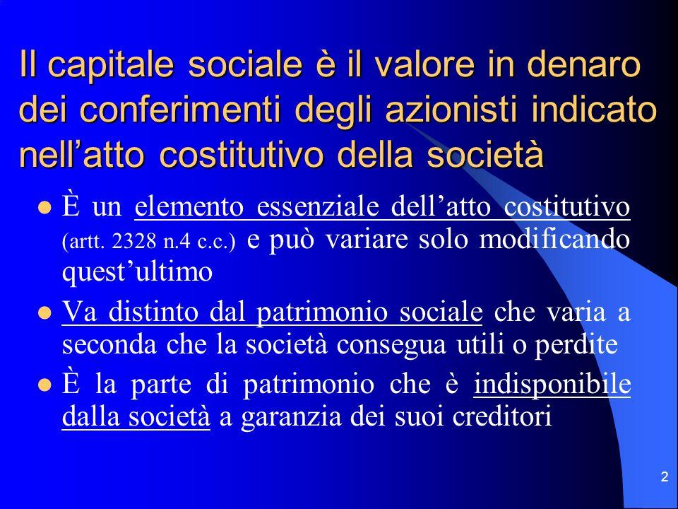 Il capitale sociale è il valore in denaro dei conferimenti degli azionisti indicato nell'atto costitutivo della società