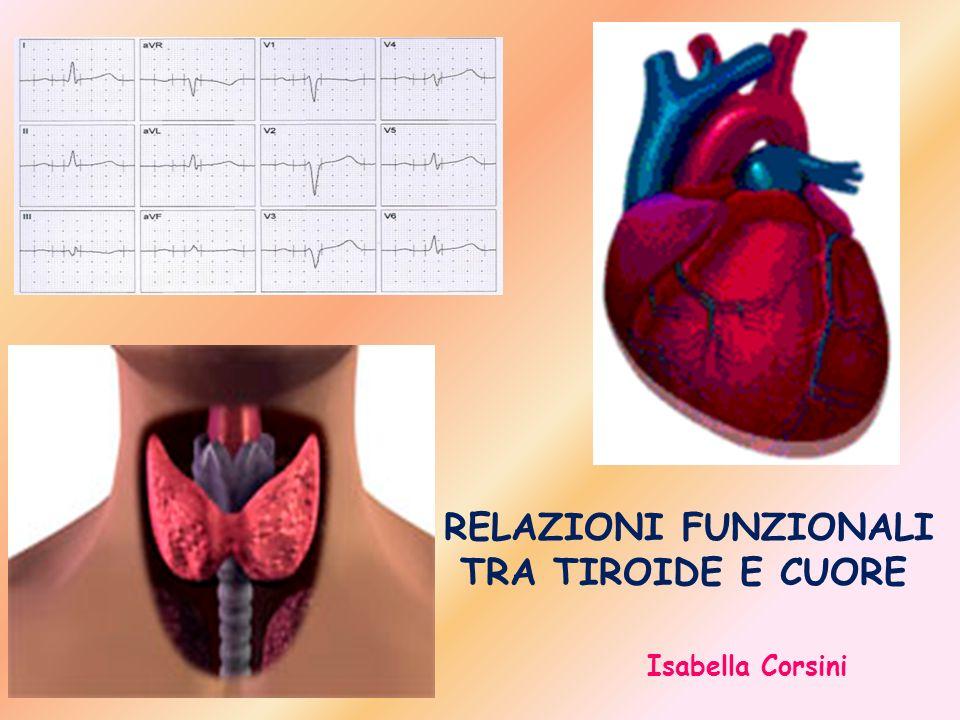 RELAZIONI FUNZIONALI TRA TIROIDE E CUORE Isabella Corsini