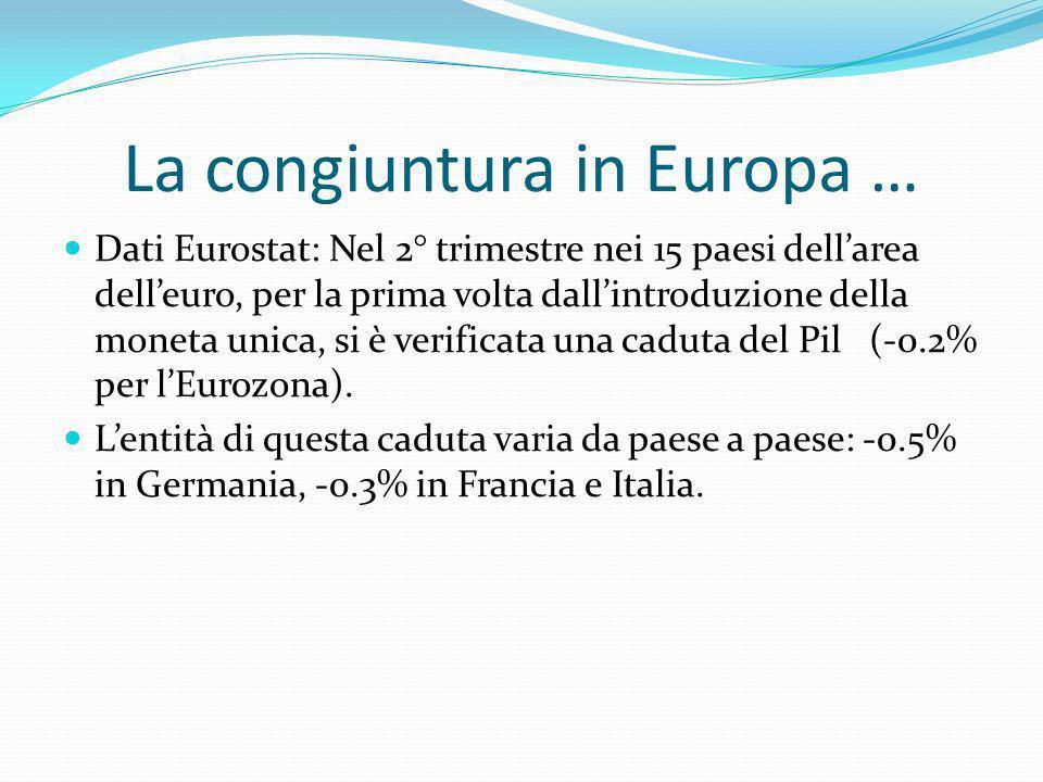 La congiuntura in Europa …
