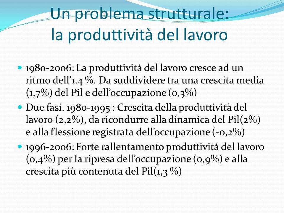 Un problema strutturale: la produttività del lavoro