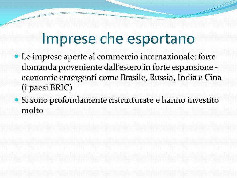 Imprese che esportano
