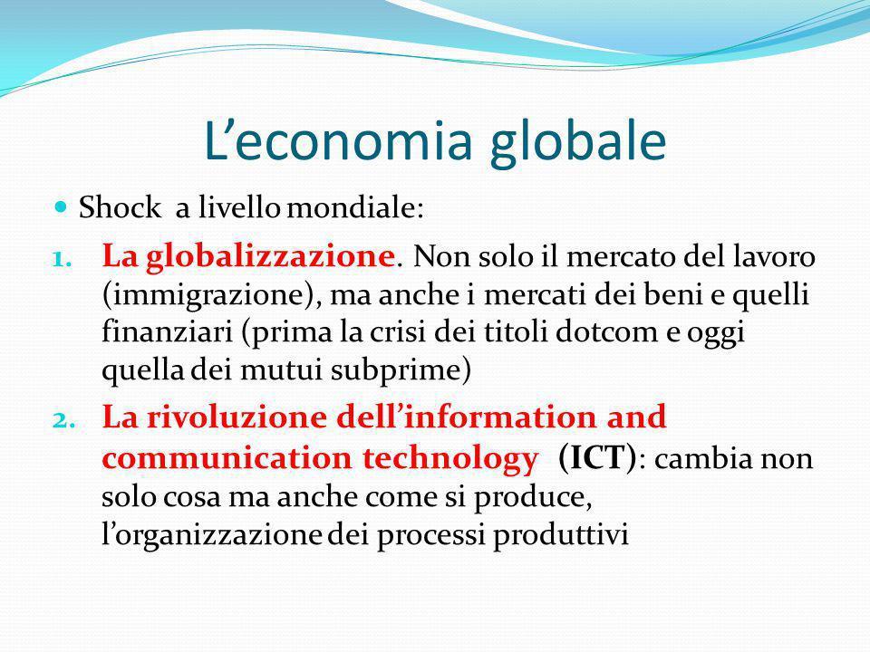 L'economia globale Shock a livello mondiale: