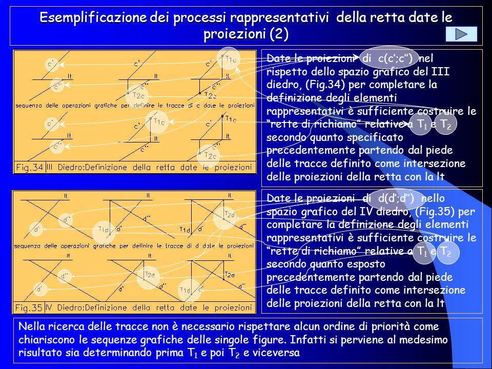 Esemplificazione dei processi rappresentativi della retta date le proiezioni (2)