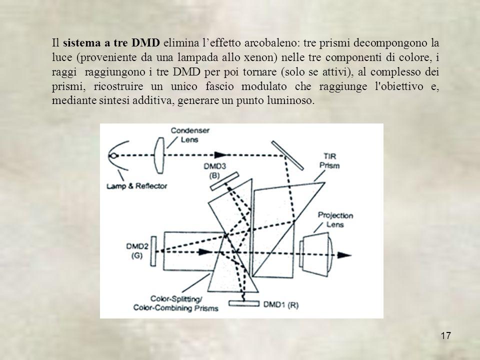 Il sistema a tre DMD elimina l'effetto arcobaleno: tre prismi decompongono la luce (proveniente da una lampada allo xenon) nelle tre componenti di colore, i raggi raggiungono i tre DMD per poi tornare (solo se attivi), al complesso dei prismi, ricostruire un unico fascio modulato che raggiunge l obiettivo e, mediante sintesi additiva, generare un punto luminoso.