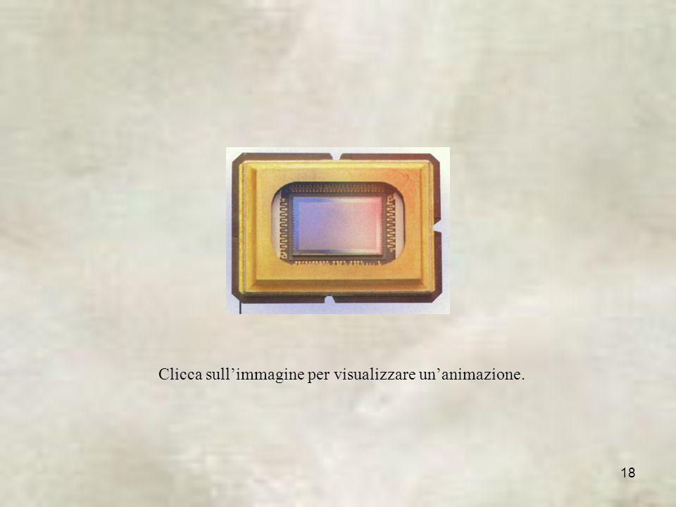 Clicca sull'immagine per visualizzare un'animazione.