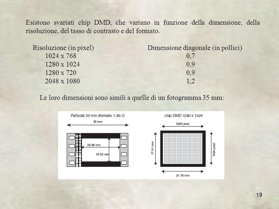 Esistono svariati chip DMD, che variano in funzione della dimensione, della risoluzione, del tasso di contrasto e del formato.