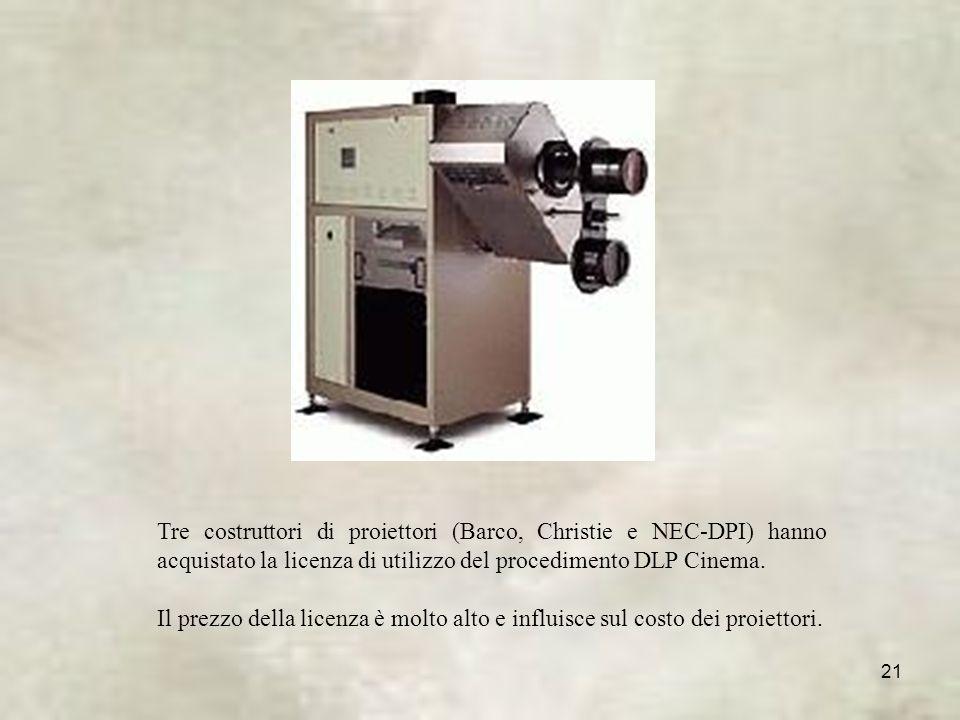 Tre costruttori di proiettori (Barco, Christie e NEC-DPI) hanno acquistato la licenza di utilizzo del procedimento DLP Cinema.