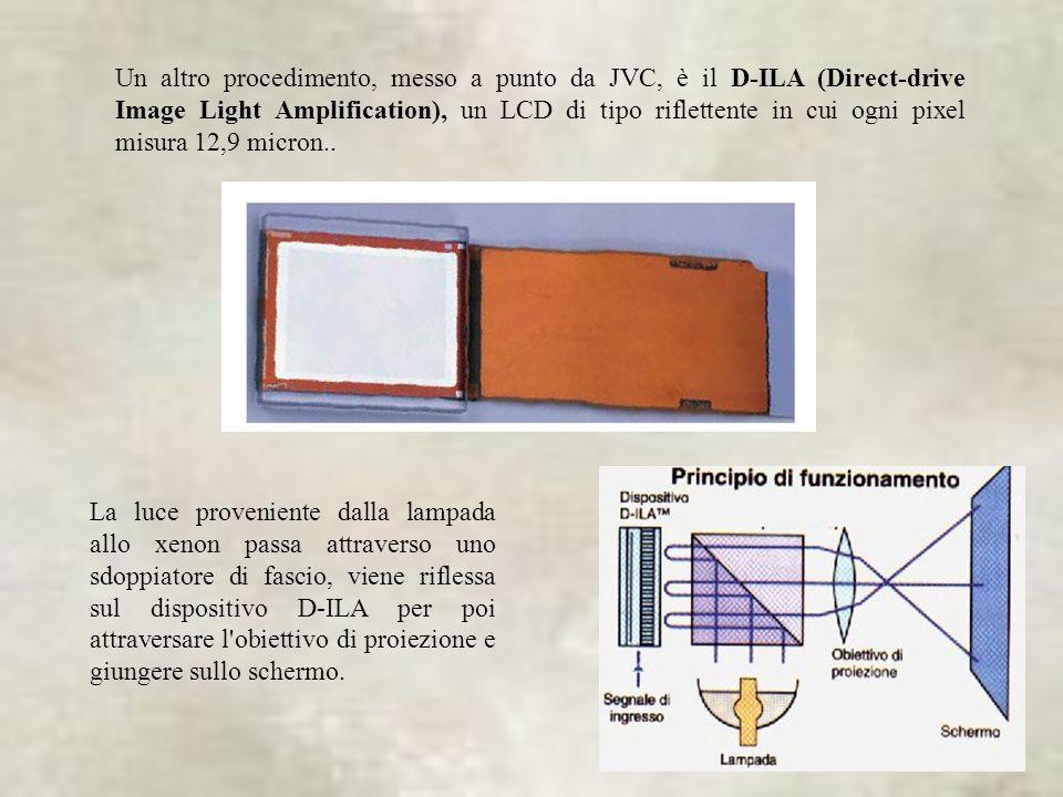 Un altro procedimento, messo a punto da JVC, è il D-ILA (Direct-drive Image Light Amplification), un LCD di tipo riflettente in cui ogni pixel misura 12,9 micron..