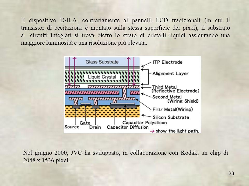 Il dispositivo D-ILA, contrariamente ai pannelli LCD tradizionali (in cui il transistor di eccitazione è montato sulla stessa superficie dei pixel), il substrato a circuiti integrati si trova dietro lo strato di cristalli liquidi assicurando una maggiore luminosità e una risoluzione più elevata.