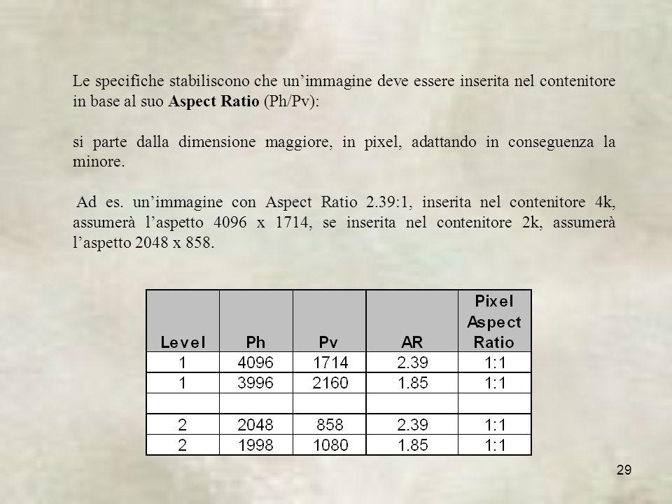 Le specifiche stabiliscono che un'immagine deve essere inserita nel contenitore in base al suo Aspect Ratio (Ph/Pv):