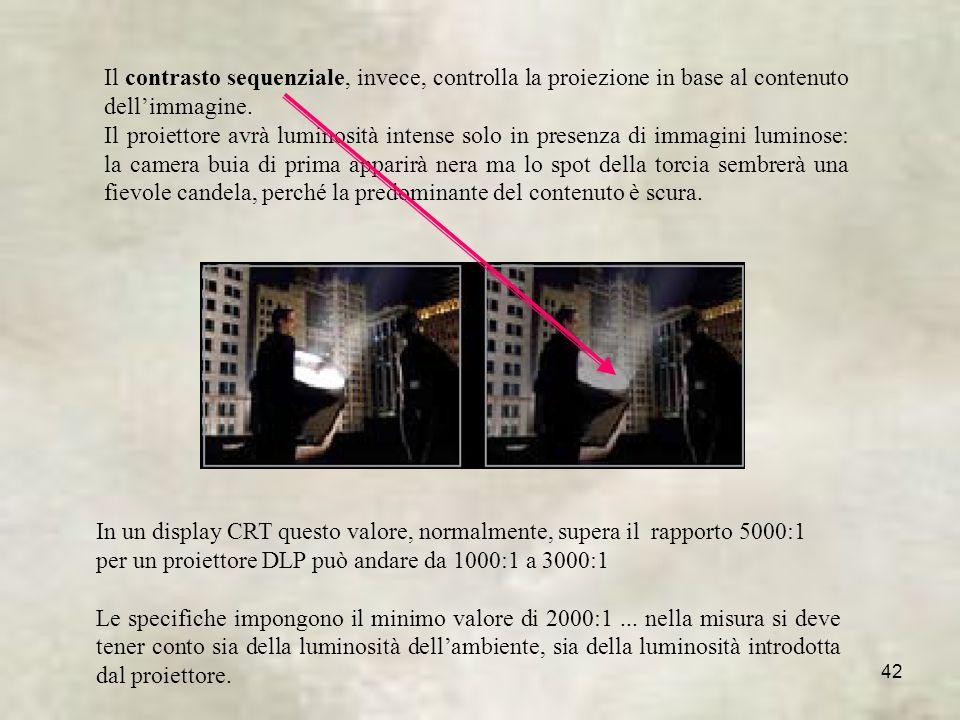 Il contrasto sequenziale, invece, controlla la proiezione in base al contenuto dell'immagine.
