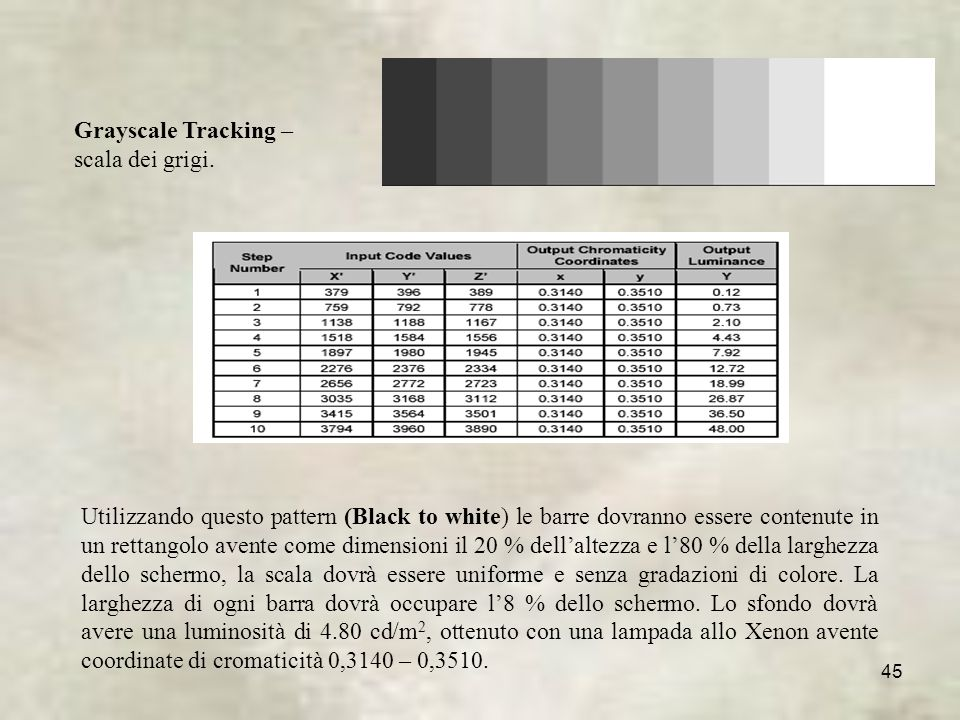 Grayscale Tracking – scala dei grigi.