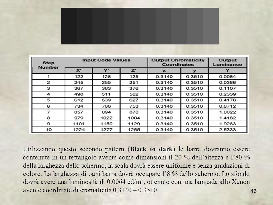 Utilizzando questo secondo pattern (Black to dark) le barre dovranno essere contenute in un rettangolo avente come dimensioni il 20 % dell'altezza e l'80 % della larghezza dello schermo, la scala dovrà essere uniforme e senza gradazioni di colore.