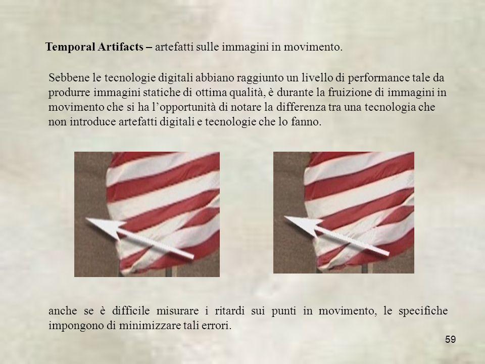 Temporal Artifacts – artefatti sulle immagini in movimento.