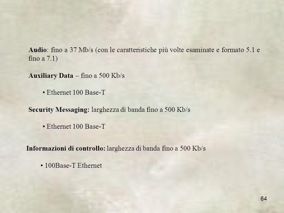 Audio: fino a 37 Mb/s (con le caratteristiche più volte esaminate e formato 5.1 e fino a 7.1)