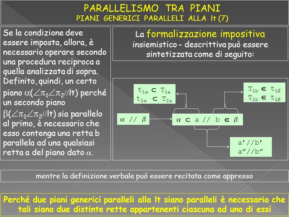 PARALLELISMO TRA PIANI PIANI GENERICI PARALLELI ALLA lt (7)