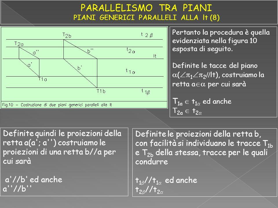 PARALLELISMO TRA PIANI PIANI GENERICI PARALLELI ALLA lt (8)