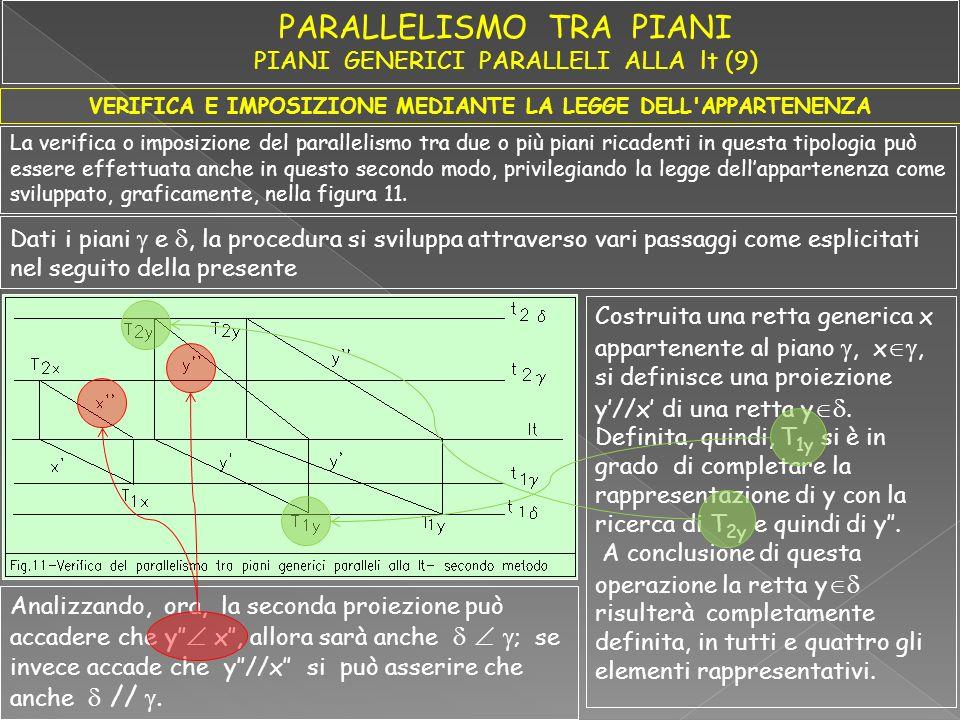 PARALLELISMO TRA PIANI PIANI GENERICI PARALLELI ALLA lt (9)