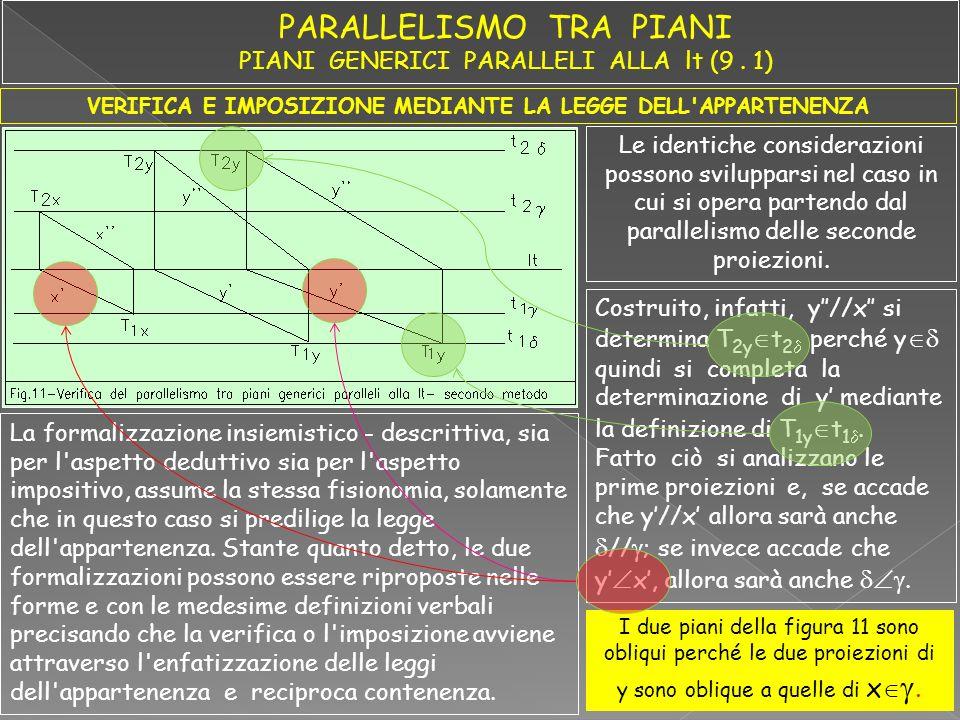 PARALLELISMO TRA PIANI PIANI GENERICI PARALLELI ALLA lt (9 . 1)